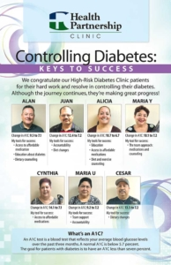 HPC - Controlling Diabetes: Keys to Success (English)