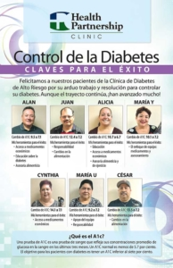 HPC - Controlling Diabetes: Keys to Success (Spanish)