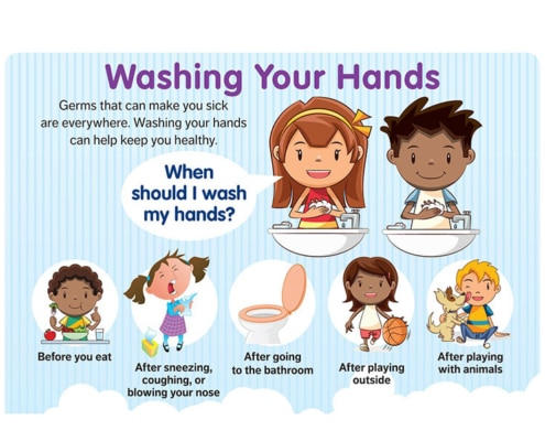 HPC: Washing Your Hands